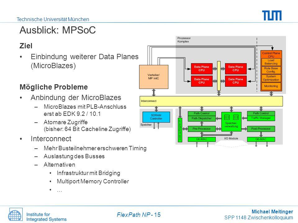 Ausblick: MPSoC Ziel Einbindung weiterer Data Planes (MicroBlazes)