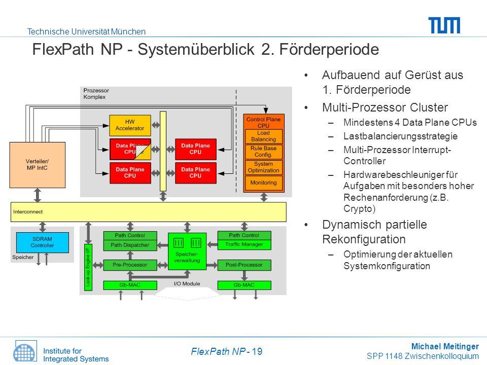 FlexPath NP - Systemüberblick 2. Förderperiode