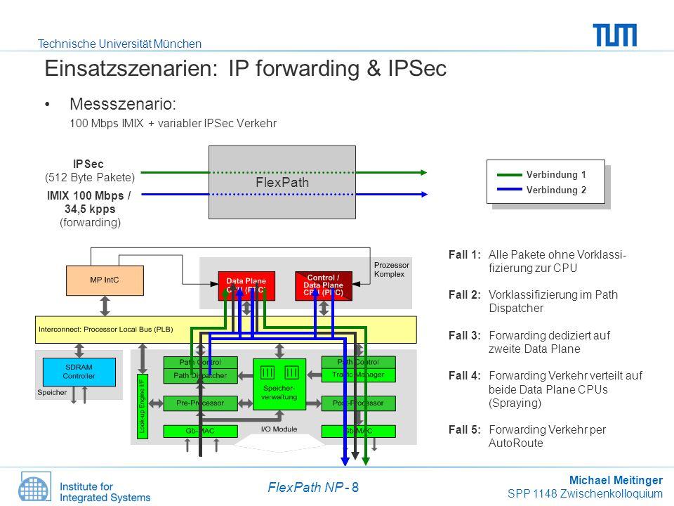 Einsatzszenarien: IP forwarding & IPSec