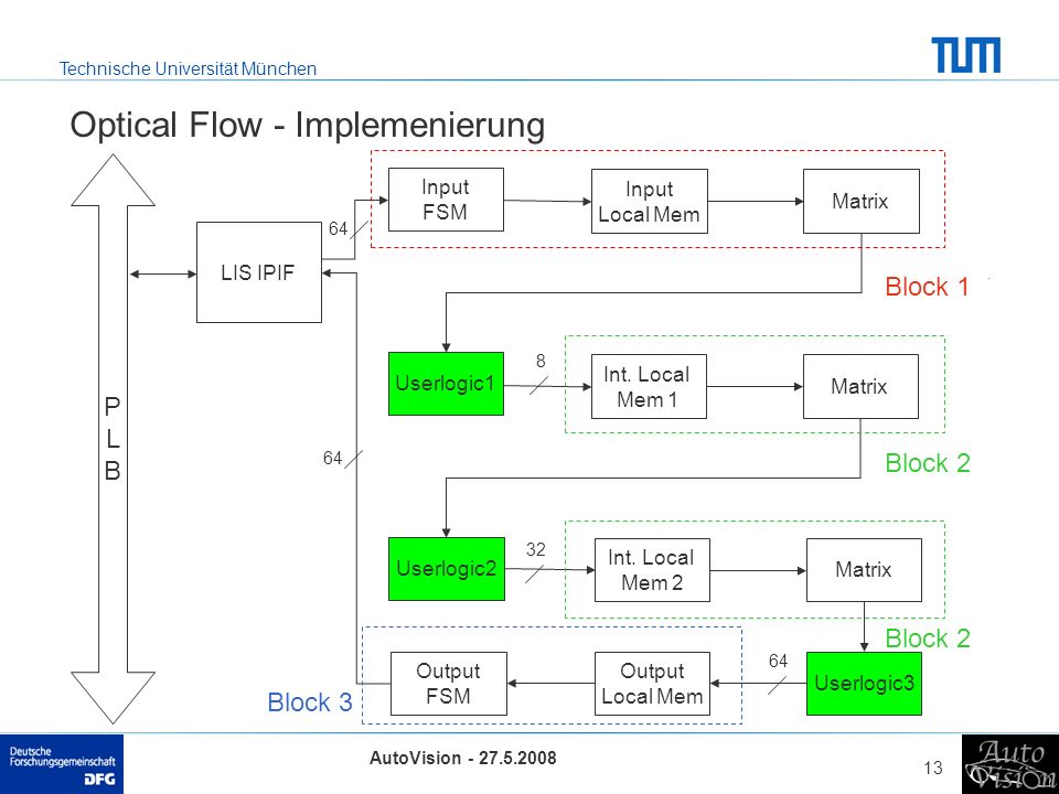 Optical Flow - Implemenierung