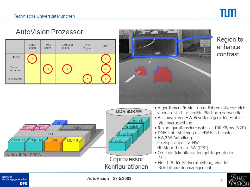 AutoVision Prozessor Region to enhance contrast Video IF Coprozessor