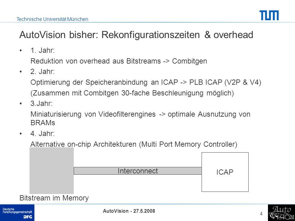 AutoVision bisher: Rekonfigurationszeiten & overhead