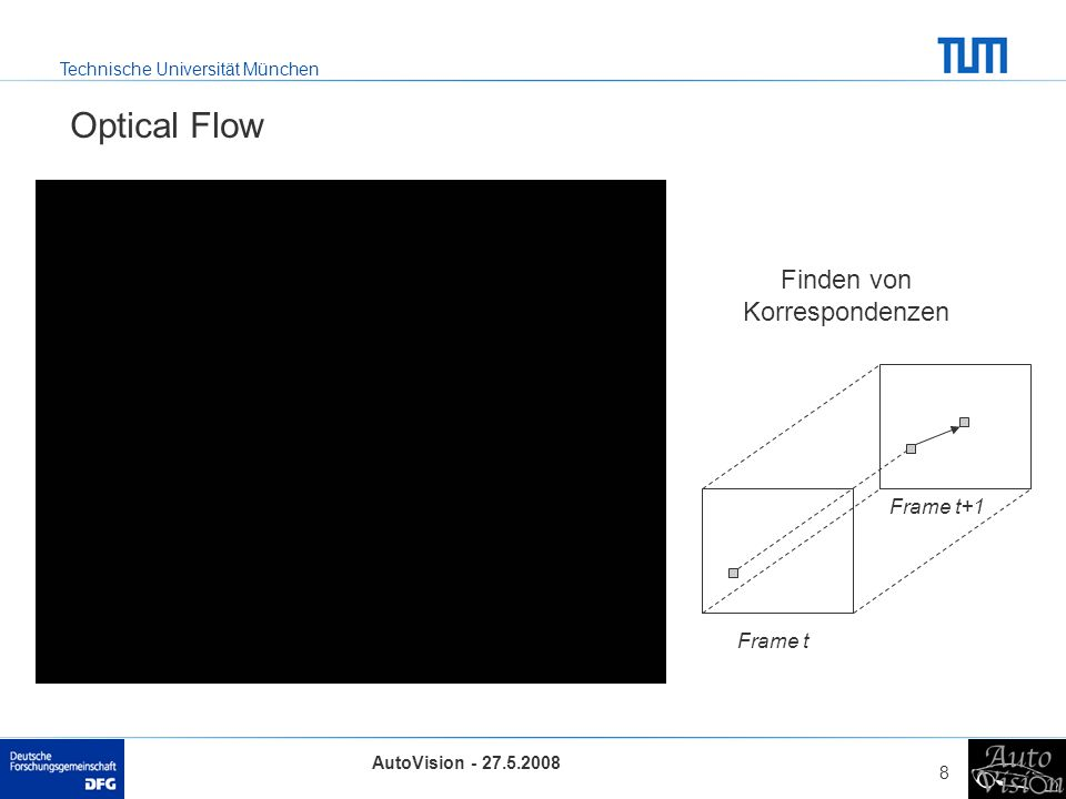 Optical Flow Finden von Korrespondenzen Frame t+1 Frame t