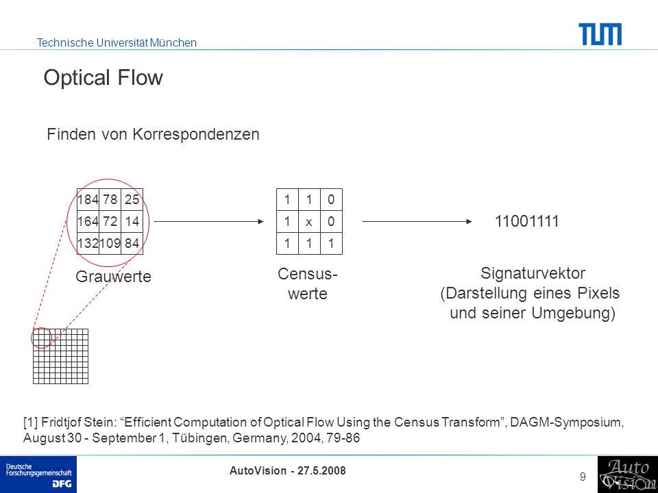 Optical Flow Finden von Korrespondenzen 11001111 Census-