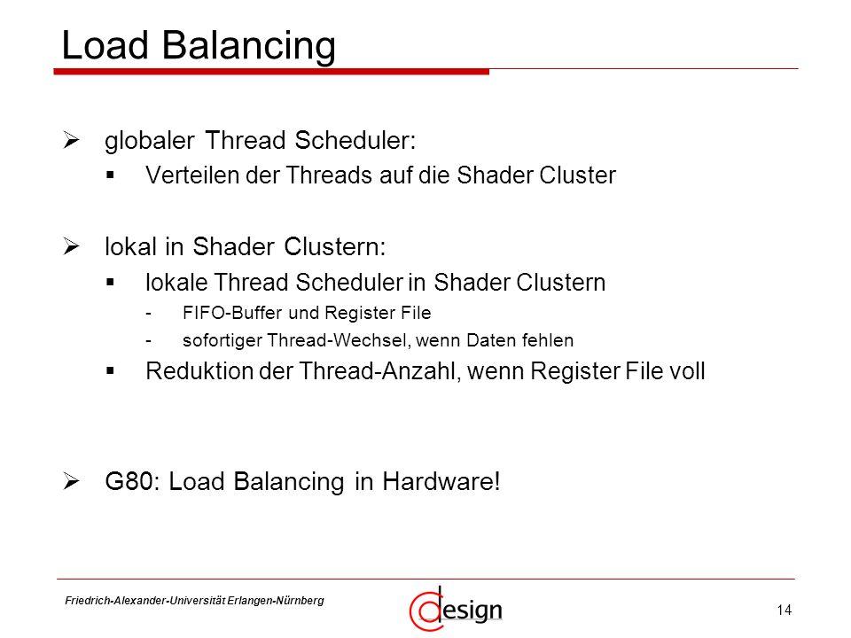 Load Balancing globaler Thread Scheduler: lokal in Shader Clustern:
