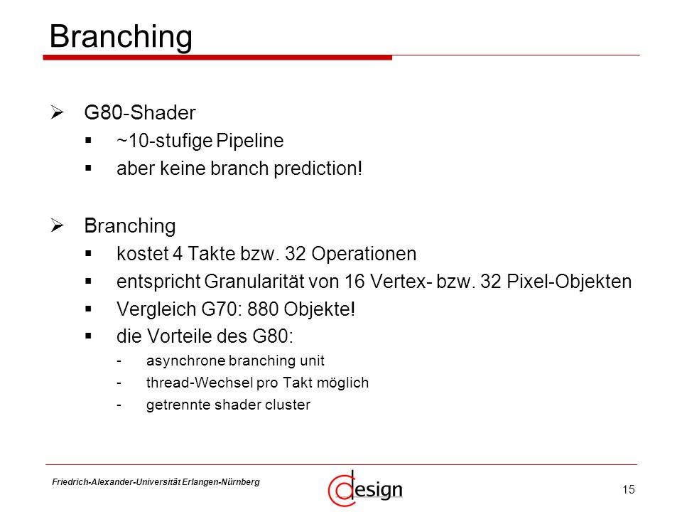 Branching G80-Shader Branching ~10-stufige Pipeline