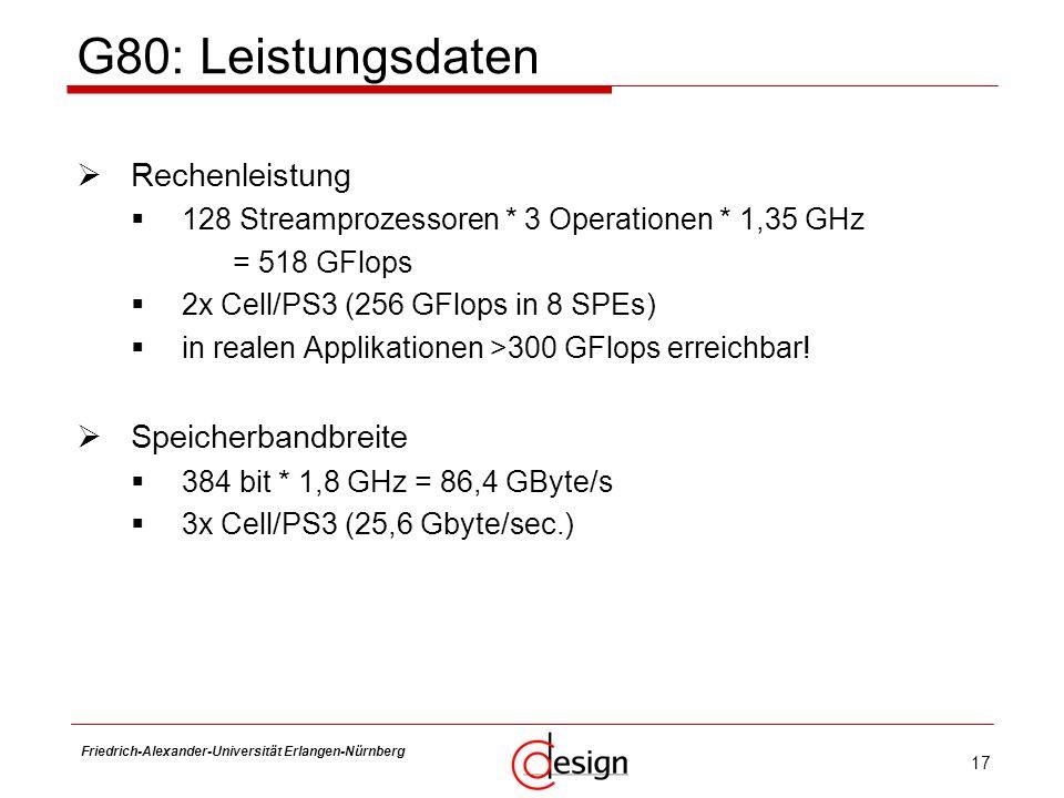 G80: Leistungsdaten Rechenleistung Speicherbandbreite