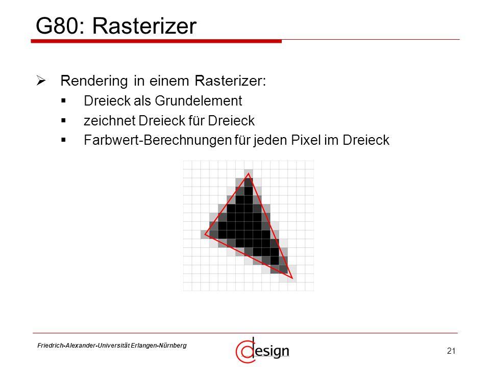 G80: Rasterizer Rendering in einem Rasterizer: