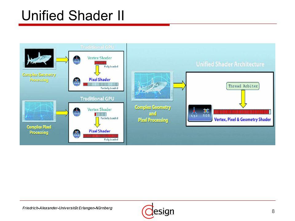 Unified Shader II Friedrich-Alexander-Universität Erlangen-Nürnberg