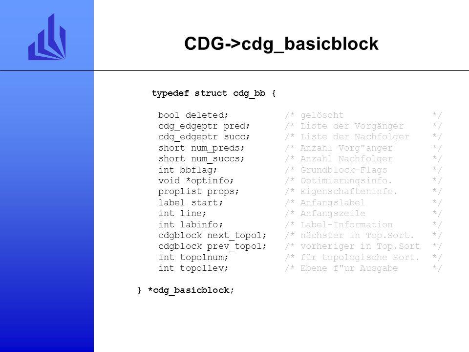 CDG->cdg_basicblock