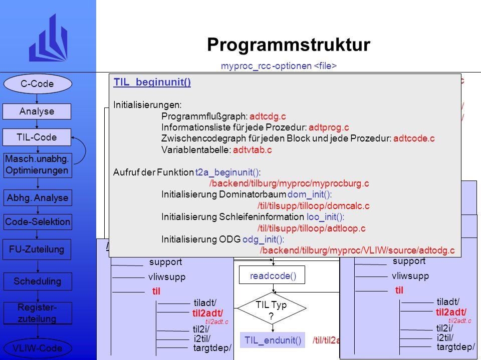 Programmstruktur TIL_beginunit() myproc_rcc -optionen <file>