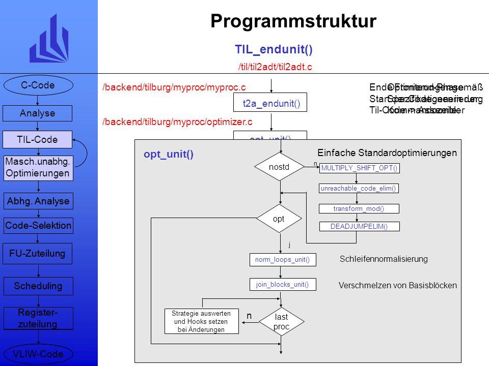 Programmstruktur TIL_endunit() opt_unit() /til/til2adt/til2adt.c