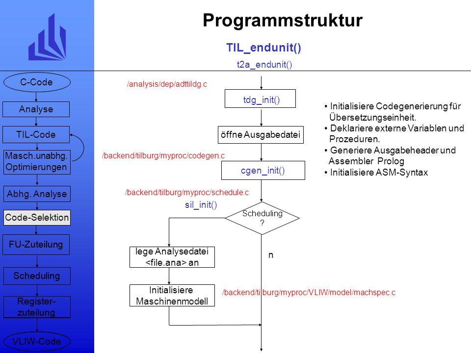 Programmstruktur TIL_endunit() t2a_endunit() FU-Zuteilung Scheduling