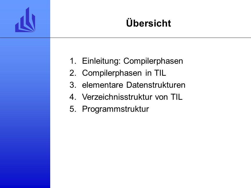 Übersicht Einleitung: Compilerphasen Compilerphasen in TIL