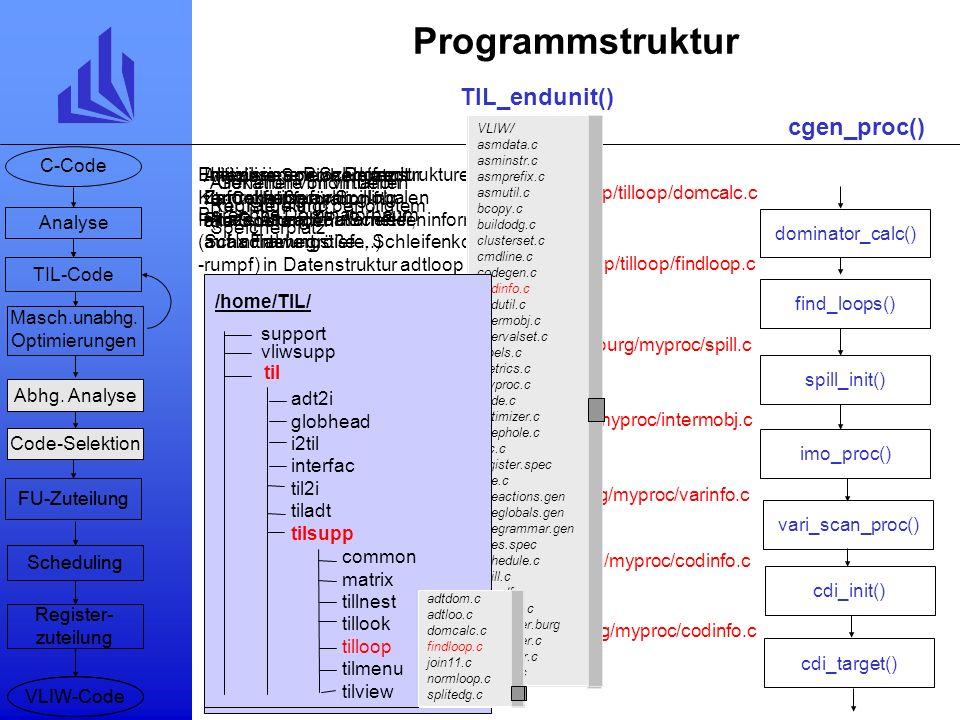 Programmstruktur TIL_endunit() cgen_proc() t2a_endunit() C-Code