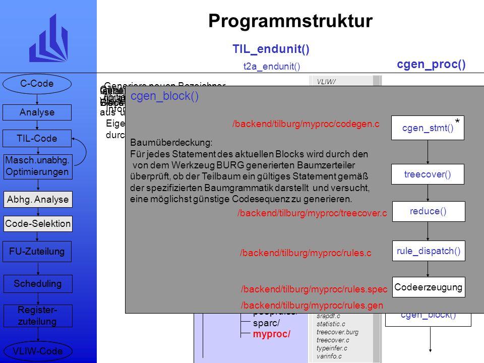 Programmstruktur * * TIL_endunit() cgen_proc() cgen_block()