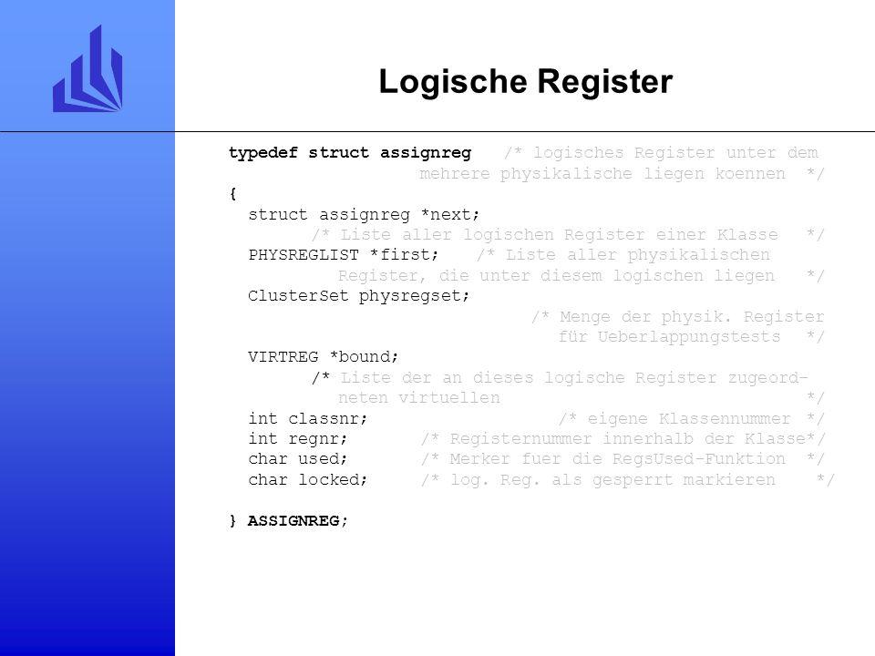 Logische Register typedef struct assignreg /* logisches Register unter dem mehrere physikalische liegen koennen */