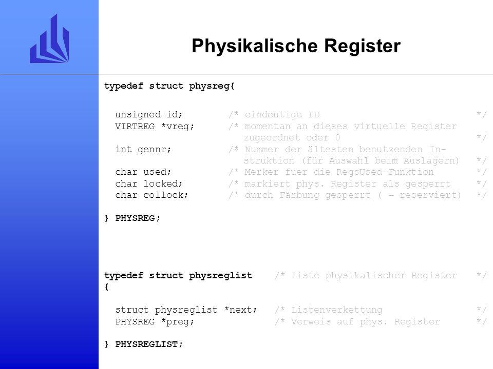 Physikalische Register