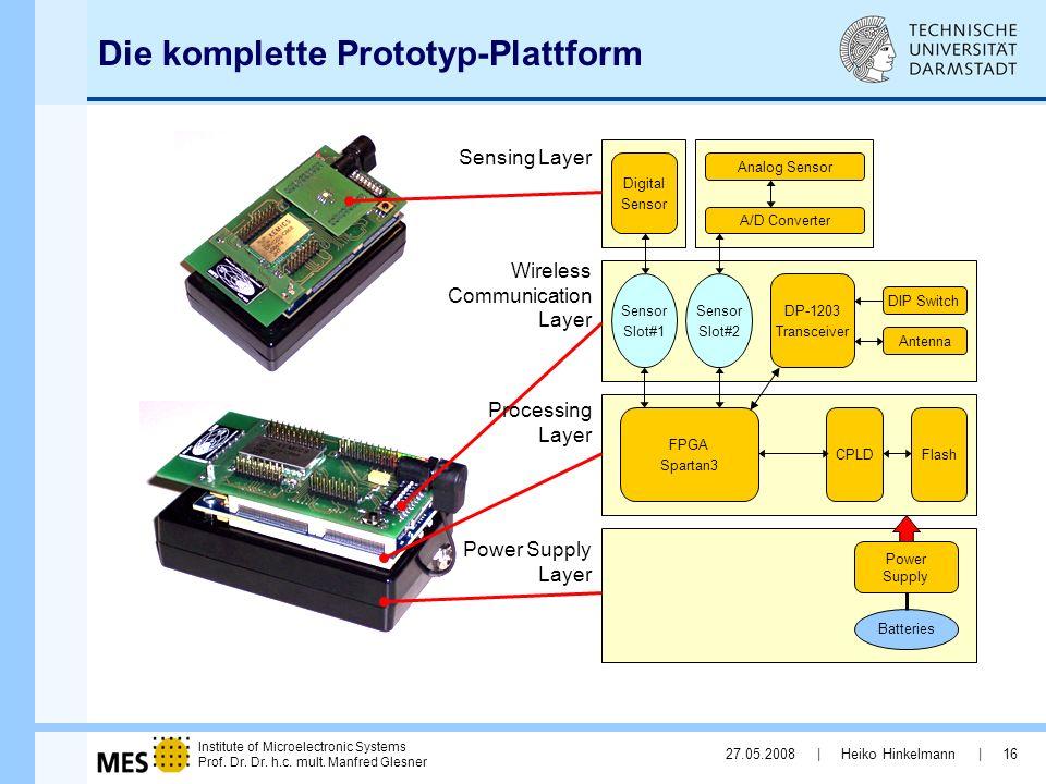 Die komplette Prototyp-Plattform