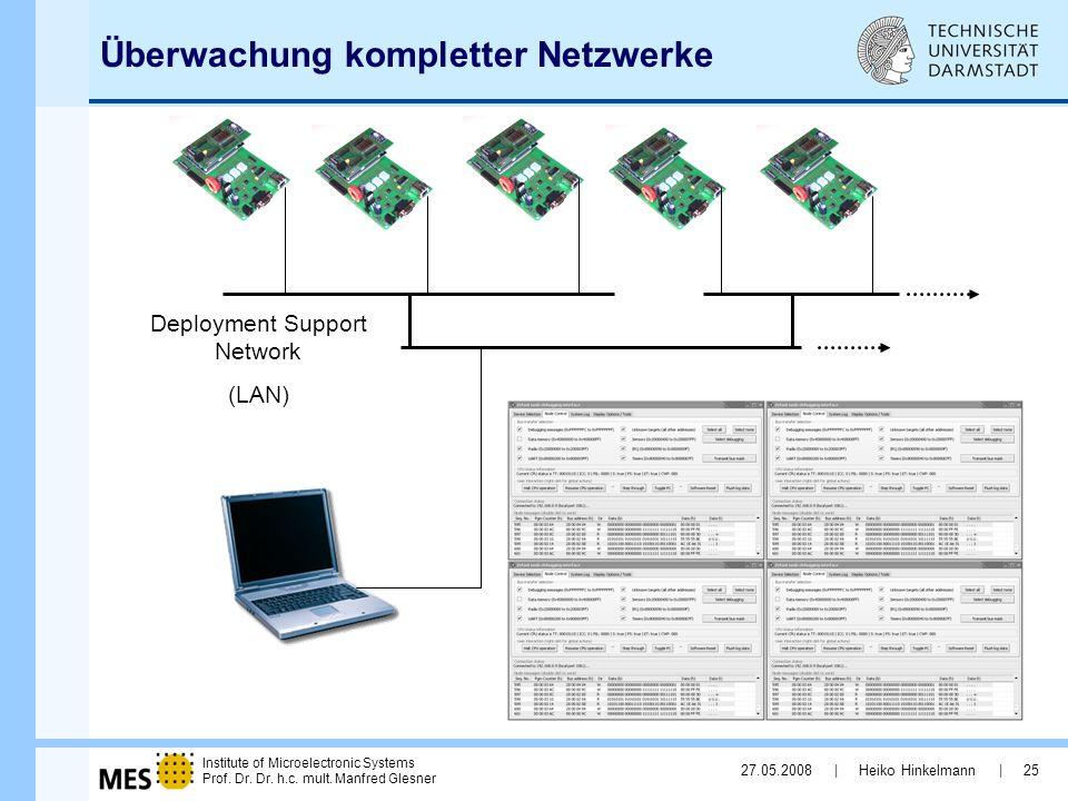 Überwachung kompletter Netzwerke