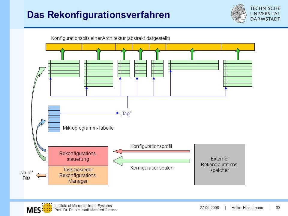Das Rekonfigurationsverfahren