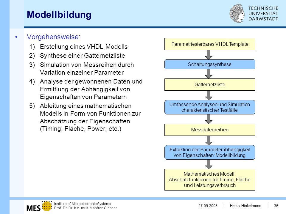 Modellbildung Vorgehensweise: Erstellung eines VHDL Modells