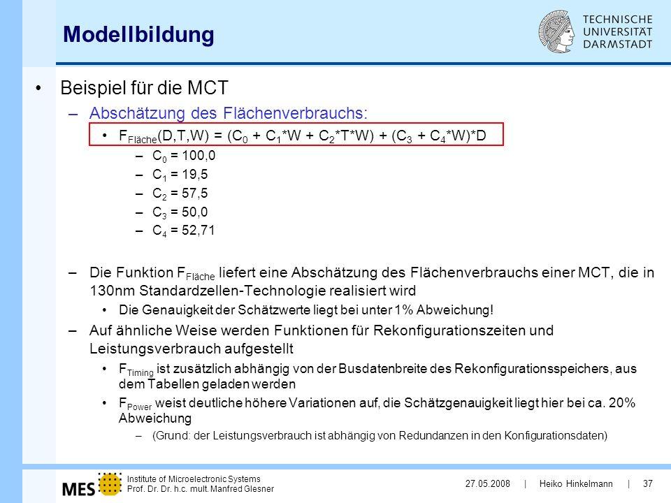 Modellbildung Beispiel für die MCT Abschätzung des Flächenverbrauchs: