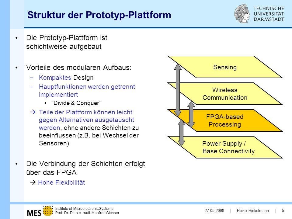 Struktur der Prototyp-Plattform