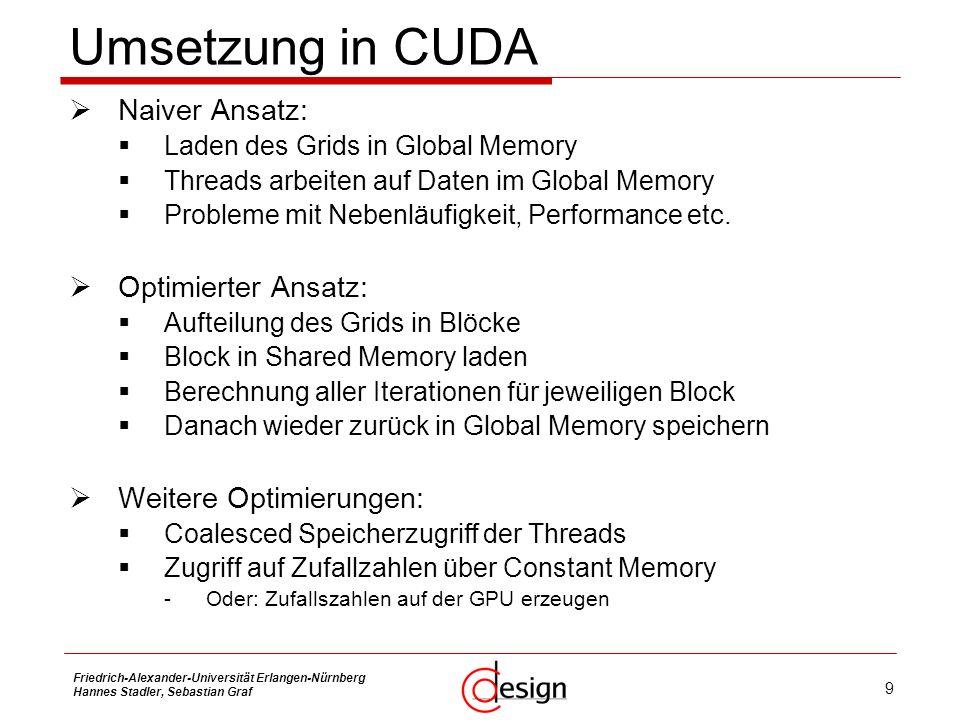 Umsetzung in CUDA Naiver Ansatz: Optimierter Ansatz: