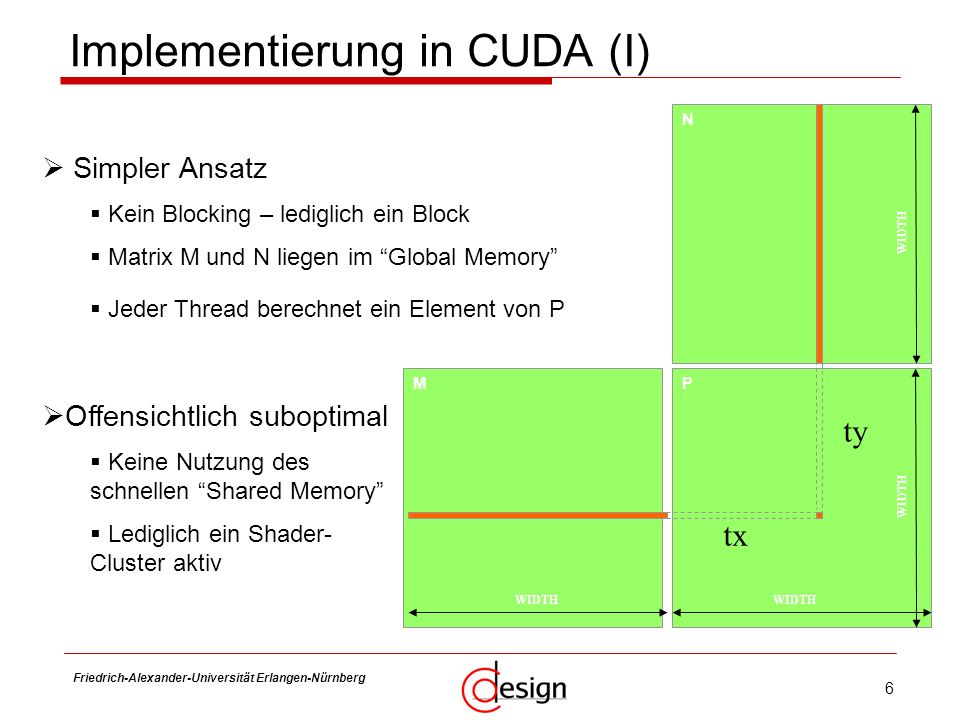 Implementierung in CUDA (I)