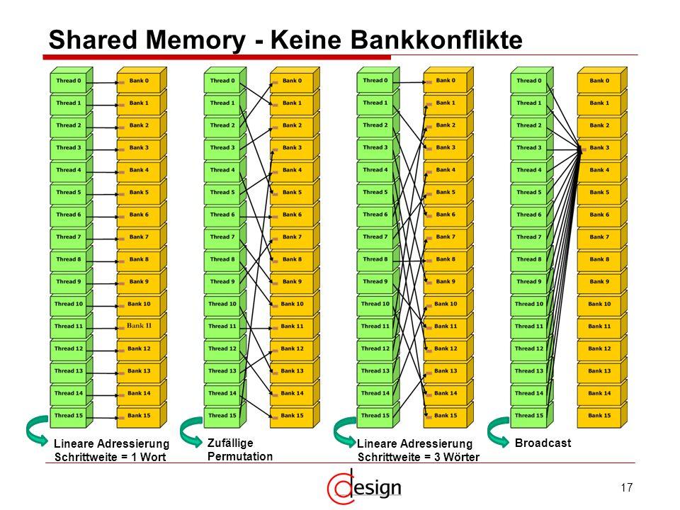 Shared Memory - Keine Bankkonflikte
