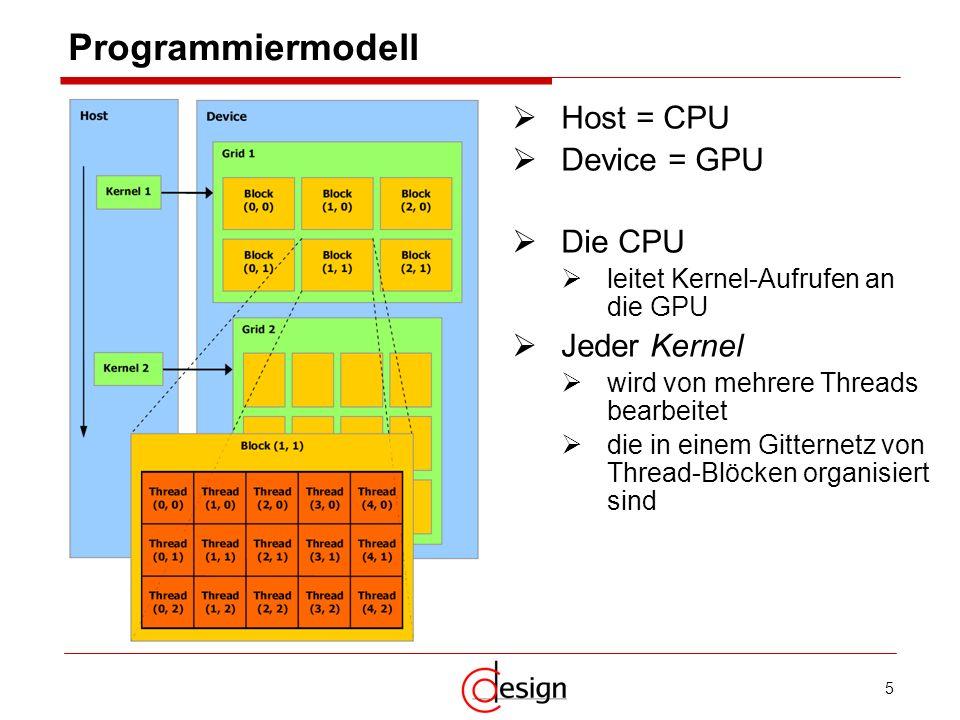 Programmiermodell Host = CPU Device = GPU Die CPU Jeder Kernel Grid