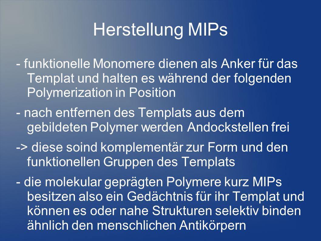 Herstellung MIPs - funktionelle Monomere dienen als Anker für das Templat und halten es während der folgenden Polymerization in Position.