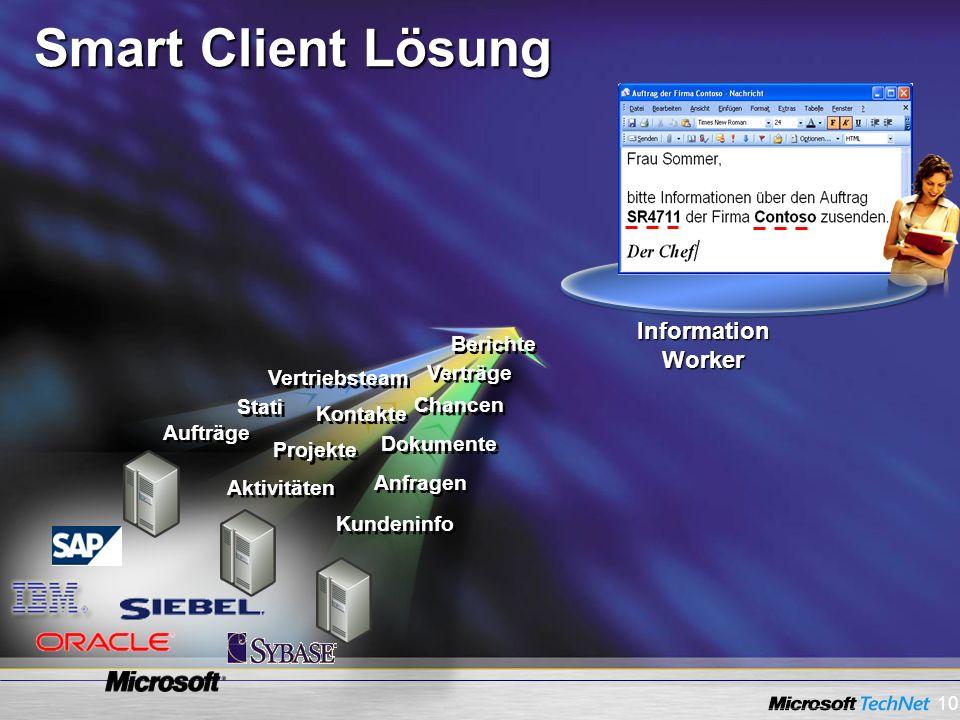 Smart Client Lösung Information Worker Berichte Verträge Vertriebsteam