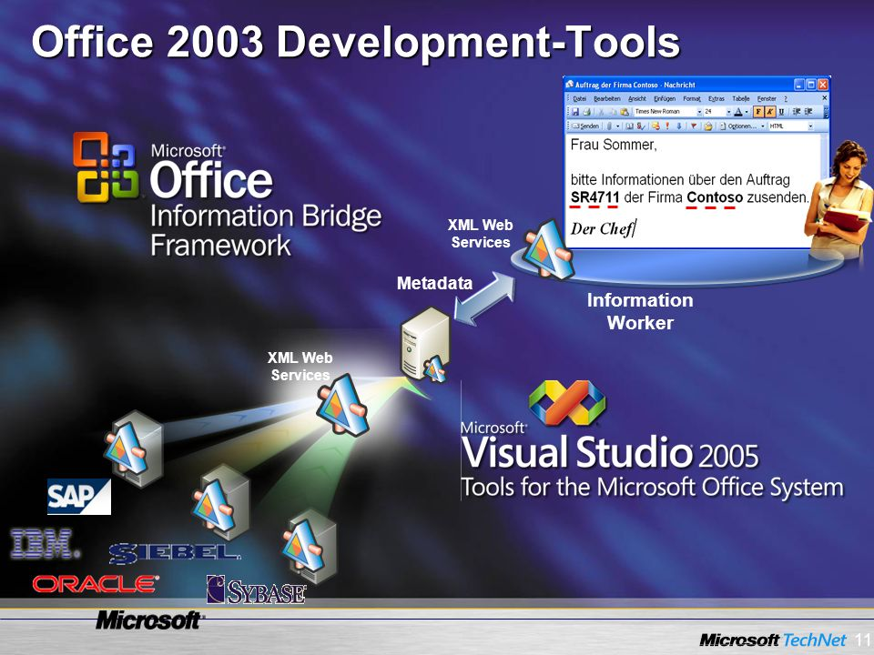 Office 2003 Development-Tools