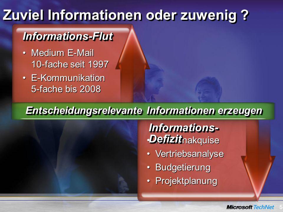 Zuviel Informationen oder zuwenig