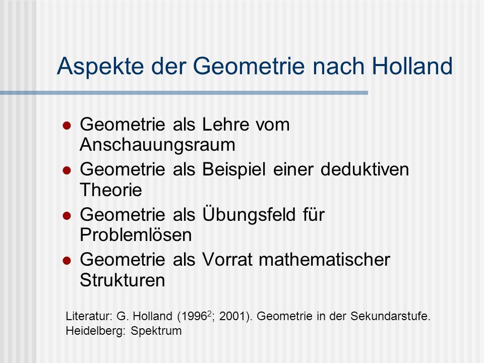 Aspekte der Geometrie nach Holland