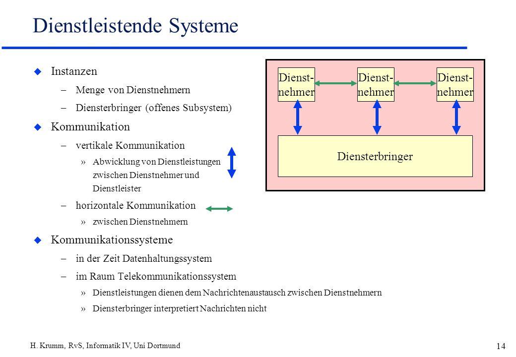 Dienstleistende Systeme