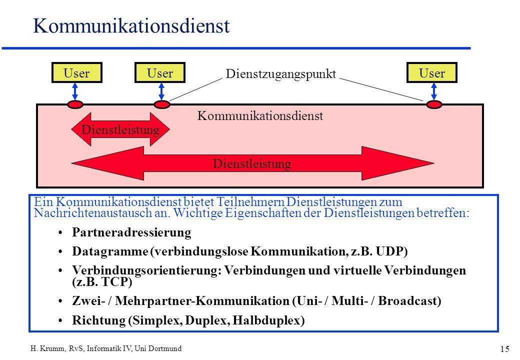 Kommunikationsdienst