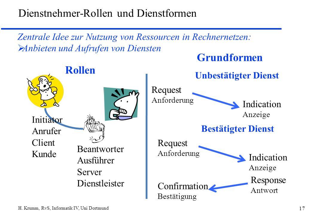 Dienstnehmer-Rollen und Dienstformen
