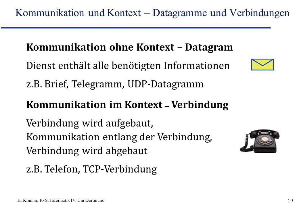 Kommunikation und Kontext – Datagramme und Verbindungen