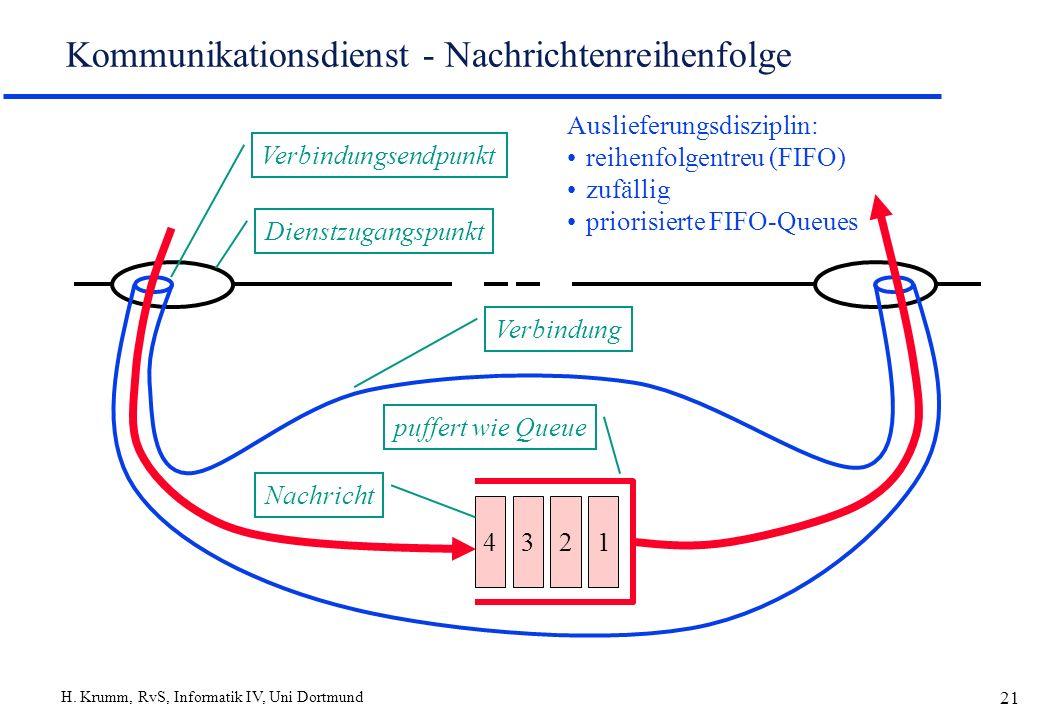 Kommunikationsdienst - Nachrichtenreihenfolge