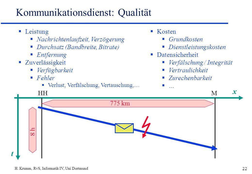 Kommunikationsdienst: Qualität