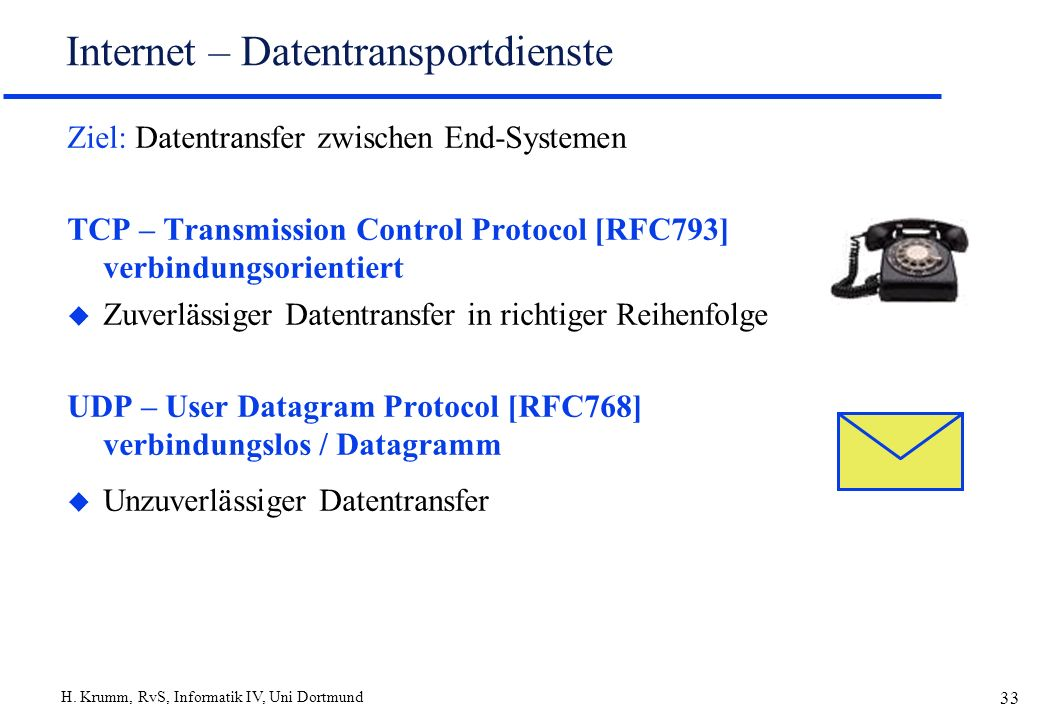 Internet – Datentransportdienste