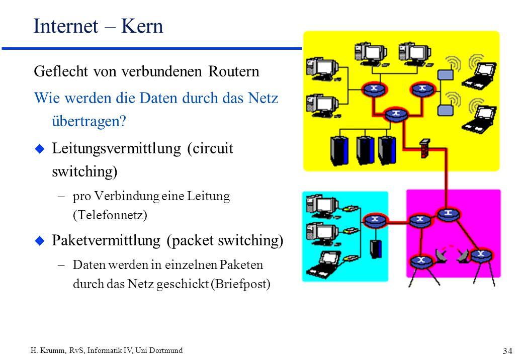 Internet – Kern Geflecht von verbundenen Routern