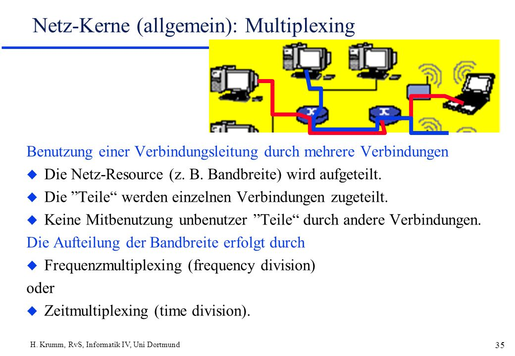 Netz-Kerne (allgemein): Multiplexing