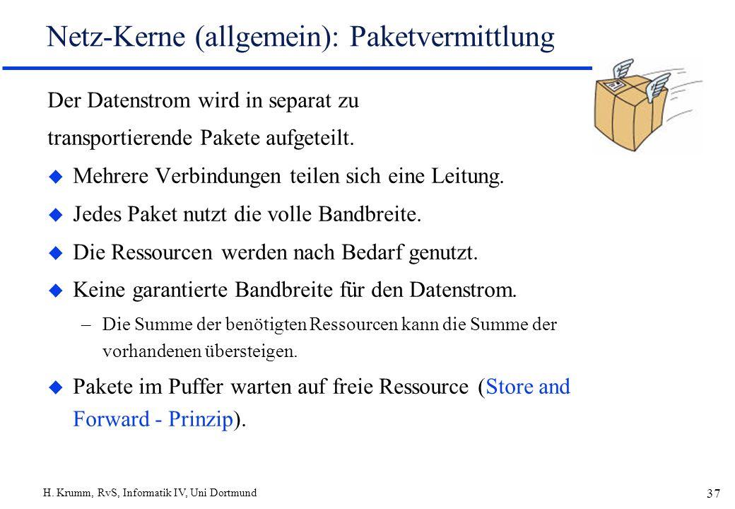 Netz-Kerne (allgemein): Paketvermittlung