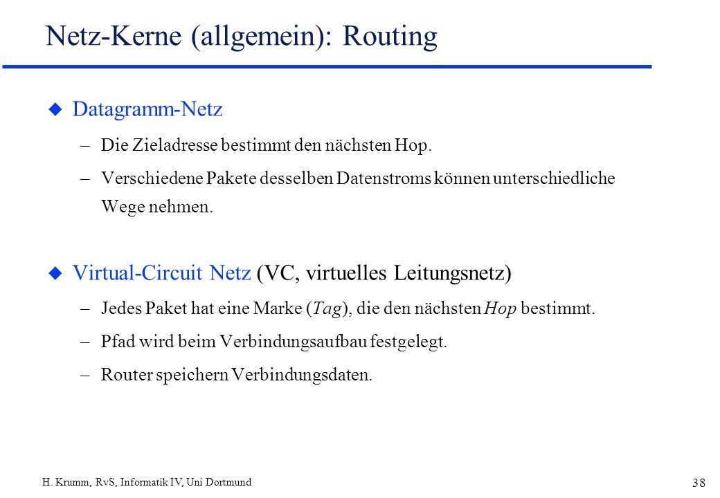Netz-Kerne (allgemein): Routing