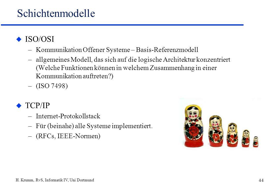 Schichtenmodelle ISO/OSI TCP/IP