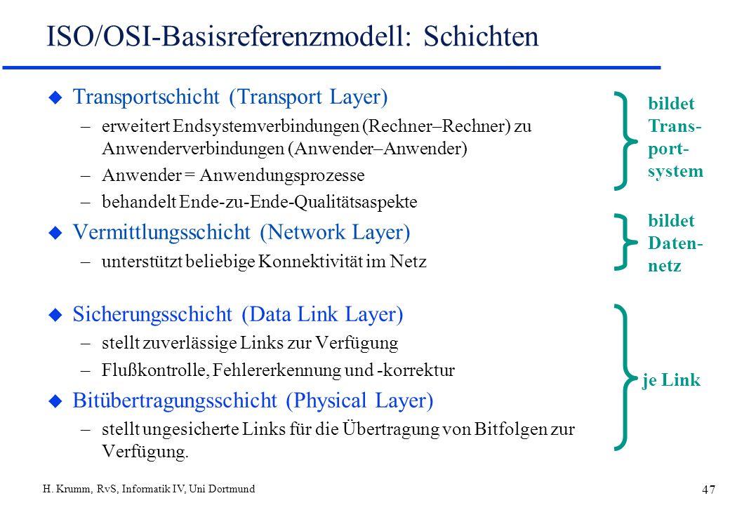 ISO/OSI-Basisreferenzmodell: Schichten